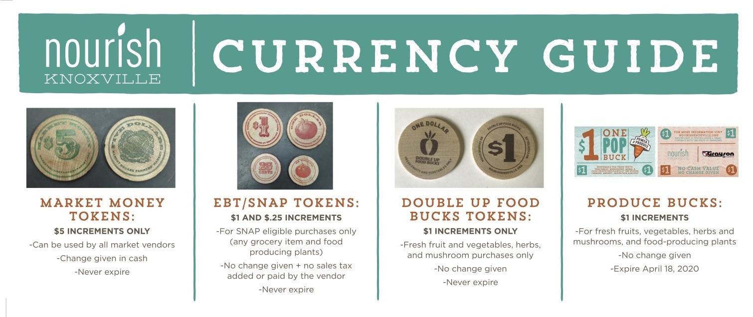 Currency-Guide-Winter-Farmers-Market